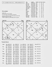 Yahan Graha Home Design Center by Sandhujp Bharatiya Jyotish U0026 Mantra Saadhana Page 10