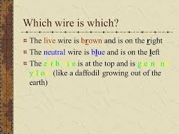 physics module 2 mains electricity what do you need to know