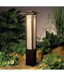 Kichler Outdoor Led Landscape Lighting Kichler 15392 Zen Garden 7 Inch Bollard Capitol Lighting 1