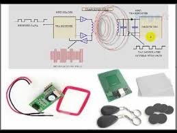 an introduction to rfid technology with working fundamentals