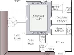 florida house plans with pool bolukukus luxamcc florida house plans with courtyard pool best 25 u shaped houses