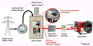 panel interlock kit kits for safely connecting generator power