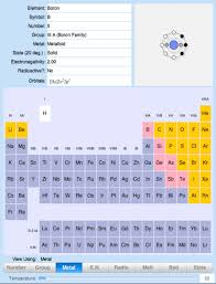 Periodic Table With Families Periodic Chart Of The Elements For Ipad