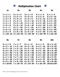 multiplication table 3rd grade free math worksheets 4th grade math