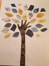 the students trace their arm and hand to form the trunk of a tree