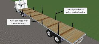 how to load nested pipe big truck guide