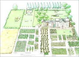 Best Garden Layout Garden Layout Planner Zhis Me