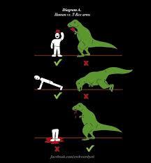 Funny T Rex Meme - t rex arms meme 28 images i m a t rex with short arms funny t
