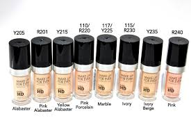 Makeup Forever Airbrush Beauty Professor Mufe Ultra Hd Invisible Cover Foundation
