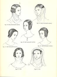 anglo saxon hairstyles women s hairstyles medieval times inspirational hair fashion women