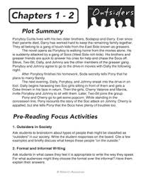 chapter summaries pre reading activities writing questions