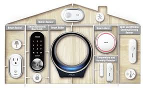 top 107 smart home u0026 iot websites 02ee60ac 63a4 410f a757 24b1f3b1eca3 png