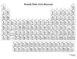 periodic table pdf black and white periodic table printable periodic table for kids printable element