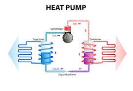 daikin heat pumps etr air conditioning u0026 heating