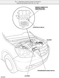 where is the starter on a 2006 honda civic replace a starter on a 2006 honda odyssey