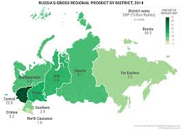 a tale of two economies russia and the us geopolitical futures