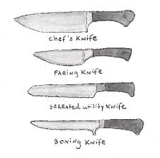 using the right knife for the right a guide to the kitchen