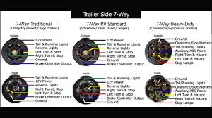trailer wiring hook up diagram youtube endearing enchanting 7 wire