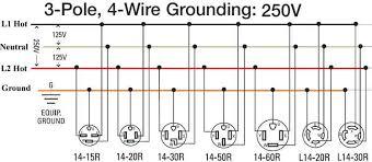 single phase plug single free image about wiring diagram