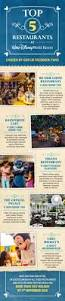 Disney World Map Magic Kingdom by Best 25 Disney Magic Kingdom Ideas On Pinterest Magic Kingdom