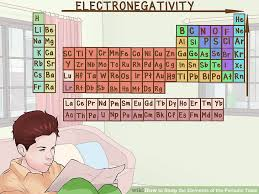 The Elements Of The Periodic Table 4 Ways To Study The Elements Of The Periodic Table Wikihow