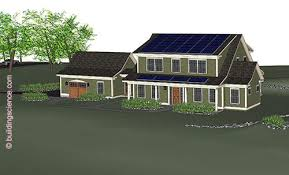 Architectural Style Of House Rr 1401 Design Challenges Of The Nist Net Zero Energy Residential