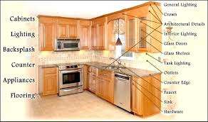 how much do kitchen cabinets cost how much to install kitchen cabinets opstap info
