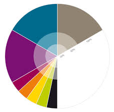 colour palette about us medical research council