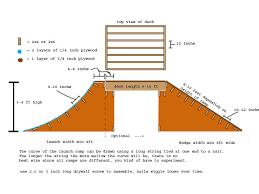 Backyard Blueprints Skateboard Ramp Blueprints Google Search Free Skateboard Ramp