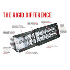 Rigid 50 Led Light Bar by Rigid Industries Sr Series E Mark Led Light Bars