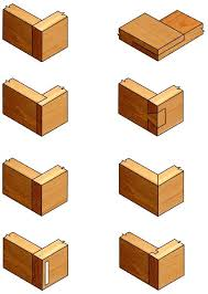 Wood Joints And Their Uses by Different Important Joints Wood Working Pinterest Wood