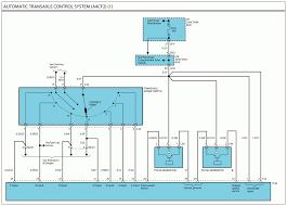 stereo wiring diagram help kia forum with 2006 kia amanti