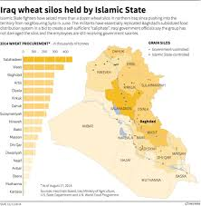 Syria And The World Oil Market Econbrowser by Islamic State Territory Wheat Silos Hydroelectric Dams O U0026g