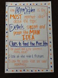mrs crofts u0027 classroom main idea anchor chart