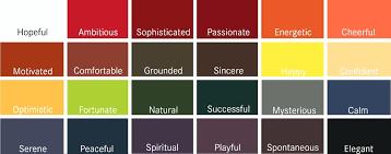 Front Door Paint Colors by Fall Paint Colors U2013 Alternatux Com