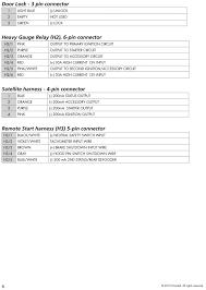 avital 4103lx dball2 installation write up jeepforum com