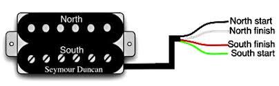 guitar wiring explored u2013 humbucker internals seymour duncan