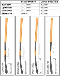types of grays sizing information hockey factory shop