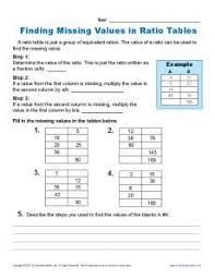 tables with equivalent ratios worksheets math aids com