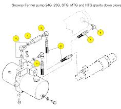 boss v plow wiring diagram boss free wiring diagrams