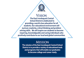 Mission Statement For Resume East Irondequoit Central District Vision Statement
