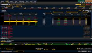 day trading es weekly options an alternative to futures eminimind