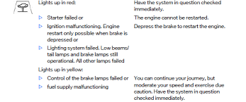 bmw service symbols meaning yellow car on lift indicator smart top issue