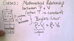boyle s law a mathematical relationship between pressure volume of a gas