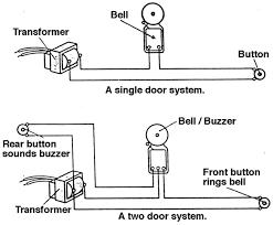 wiring diagram doorbell wiring wiring diagrams instruction