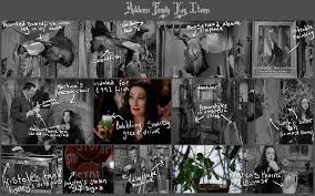 House Plans Editor The Addams Family Project Wip U2014 Polycount
