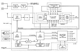 whirlpool ice maker k40 wiring diagram the best wiring diagram 2017