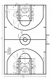 basketball court dimensions metric coleman electric furnace wiring