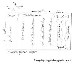 keep the vegetable garden layout simple it u0027s your guide to planting