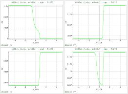 mosfet capacitance measurement